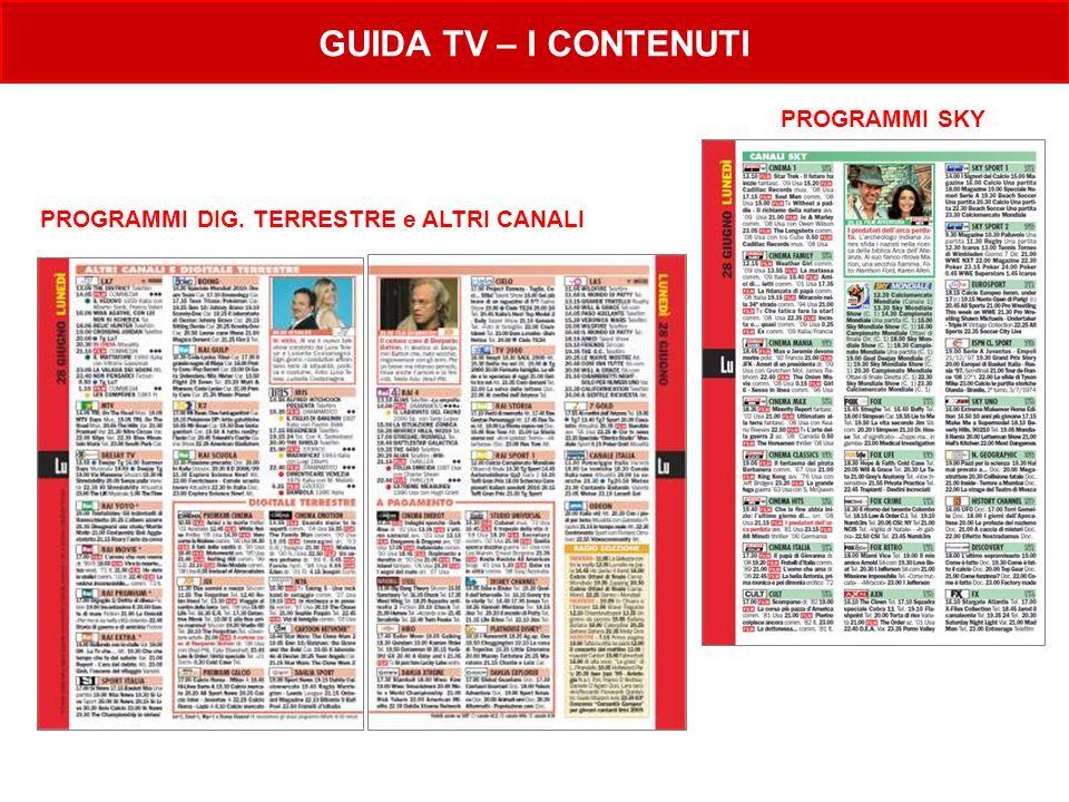 PROGRAMMI DIG. TERRESTRE e ALTRI CANALI PROGRAMMI SKY GUIDA TV – I CONTENUTI
