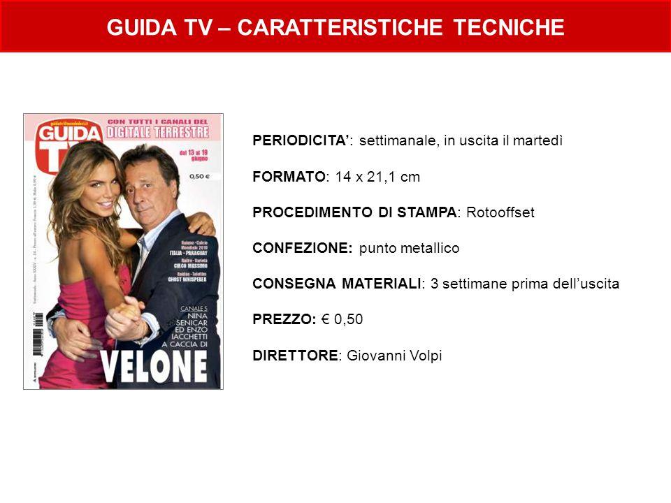 GUIDA TV – CALENDARIO