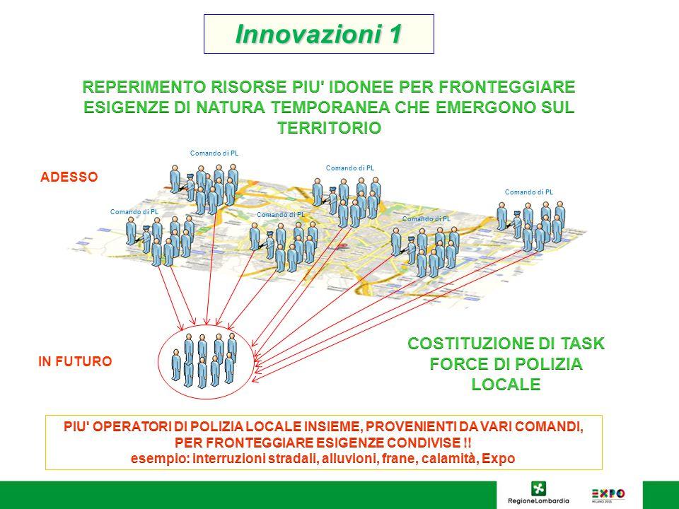 Innovazioni 1 ADESSO IN FUTURO Comando di PL