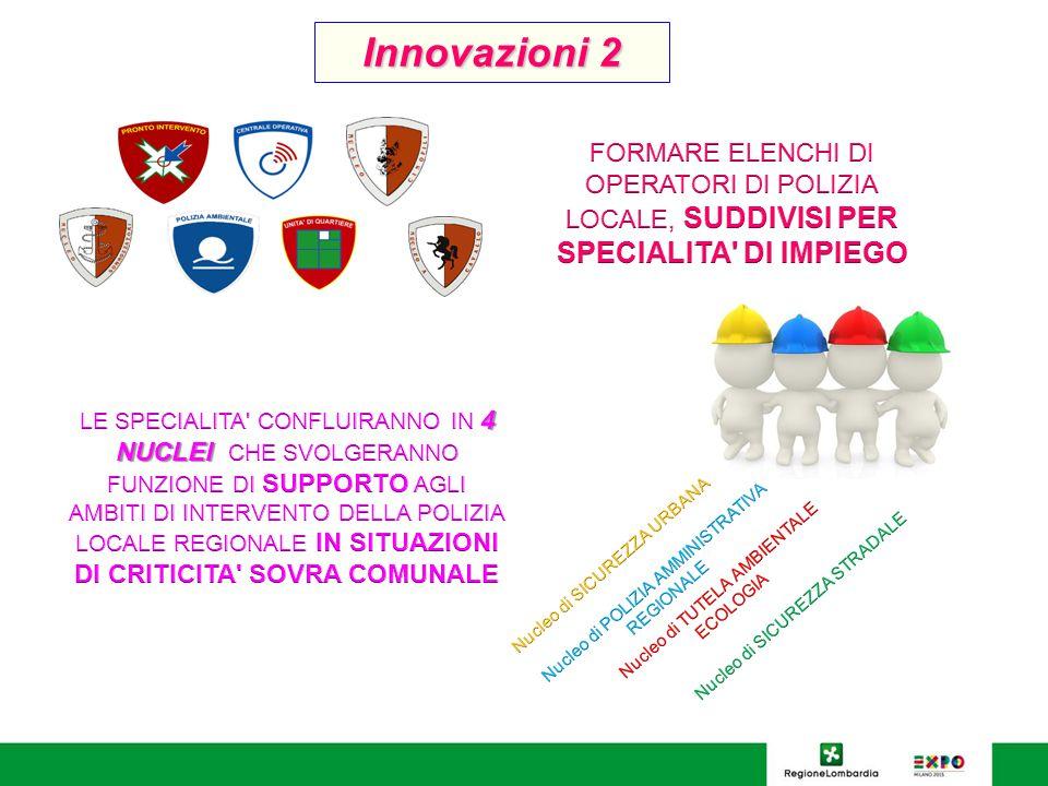 Innovazioni 2