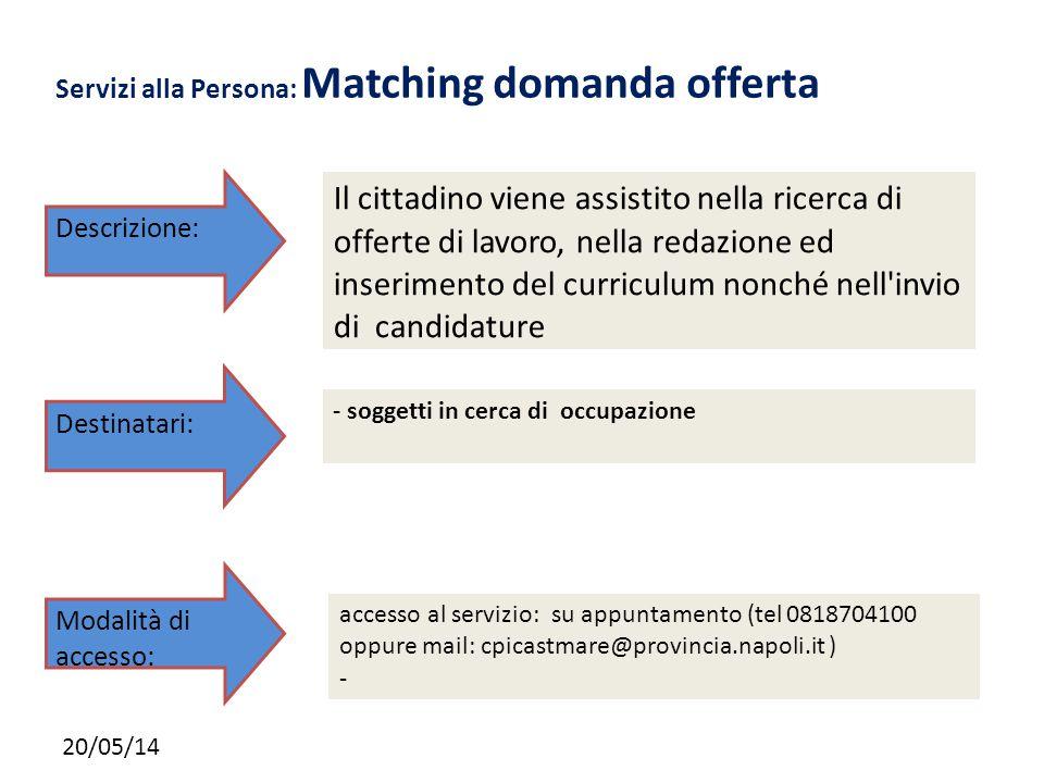 20/05/14 Servizi alla Persona: Matching domanda offerta Il cittadino viene assistito nella ricerca di offerte di lavoro, nella redazione ed inseriment