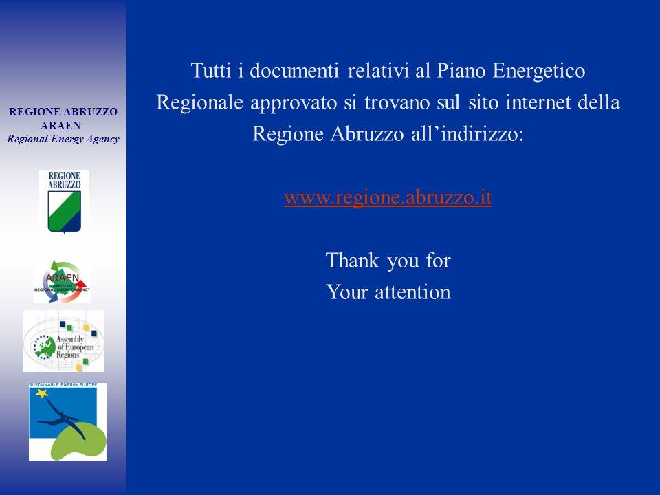 REGIONE ABRUZZO ARAEN Regional Energy Agency Tutti i documenti relativi al Piano Energetico Regionale approvato si trovano sul sito internet della Regione Abruzzo all'indirizzo: www.regione.abruzzo.it Thank you for Your attention