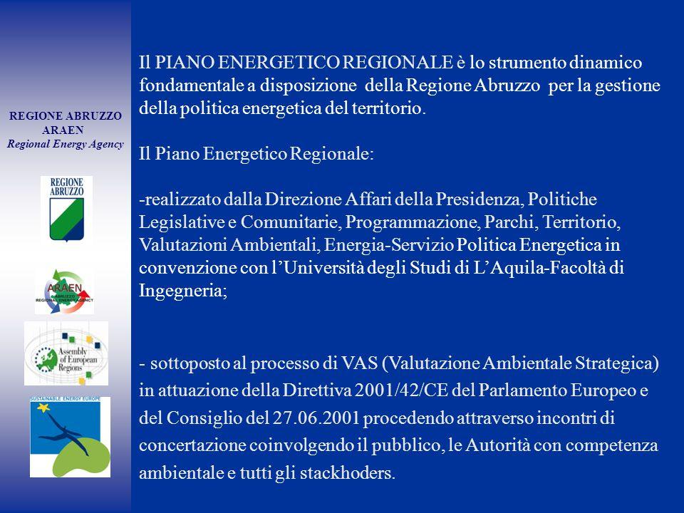 REGIONE ABRUZZO ARAEN Regional Energy Agency Il PIANO ENERGETICO REGIONALE è lo strumento dinamico fondamentale a disposizione della Regione Abruzzo per la gestione della politica energetica del territorio.