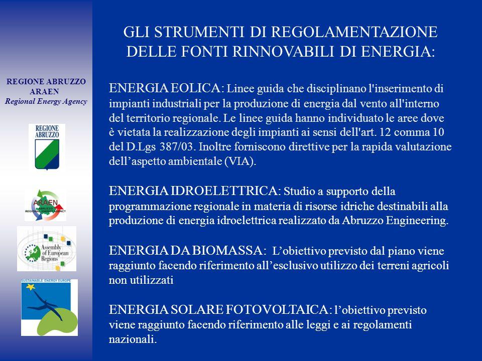 REGIONE ABRUZZO ARAEN Regional Energy Agency GLI STRUMENTI DI REGOLAMENTAZIONE DELLE FONTI RINNOVABILI DI ENERGIA: ENERGIA EOLICA: Linee guida che dis