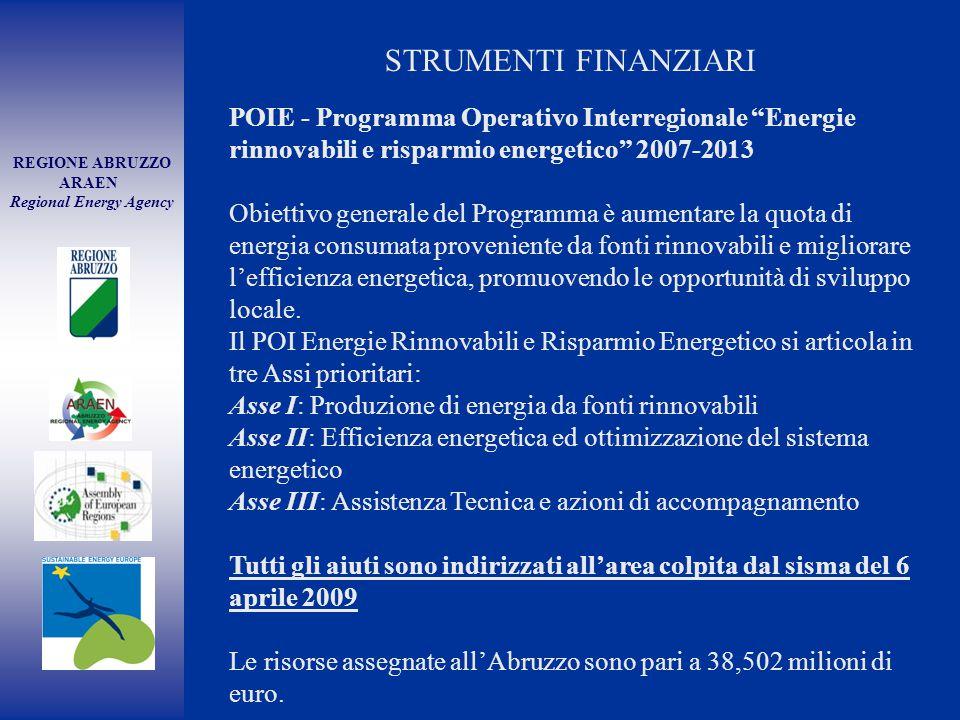 REGIONE ABRUZZO ARAEN Regional Energy Agency POIE - Programma Operativo Interregionale Energie rinnovabili e risparmio energetico 2007-2013 Obiettivo generale del Programma è aumentare la quota di energia consumata proveniente da fonti rinnovabili e migliorare l'efficienza energetica, promuovendo le opportunità di sviluppo locale.