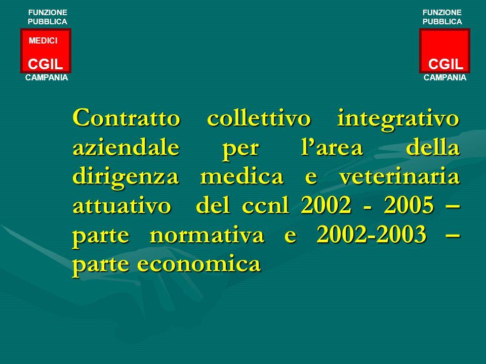 Contratto collettivo integrativo aziendale per l'area della dirigenza medica e veterinaria attuativo del ccnl 2002 - 2005 – parte normativa e 2002-200