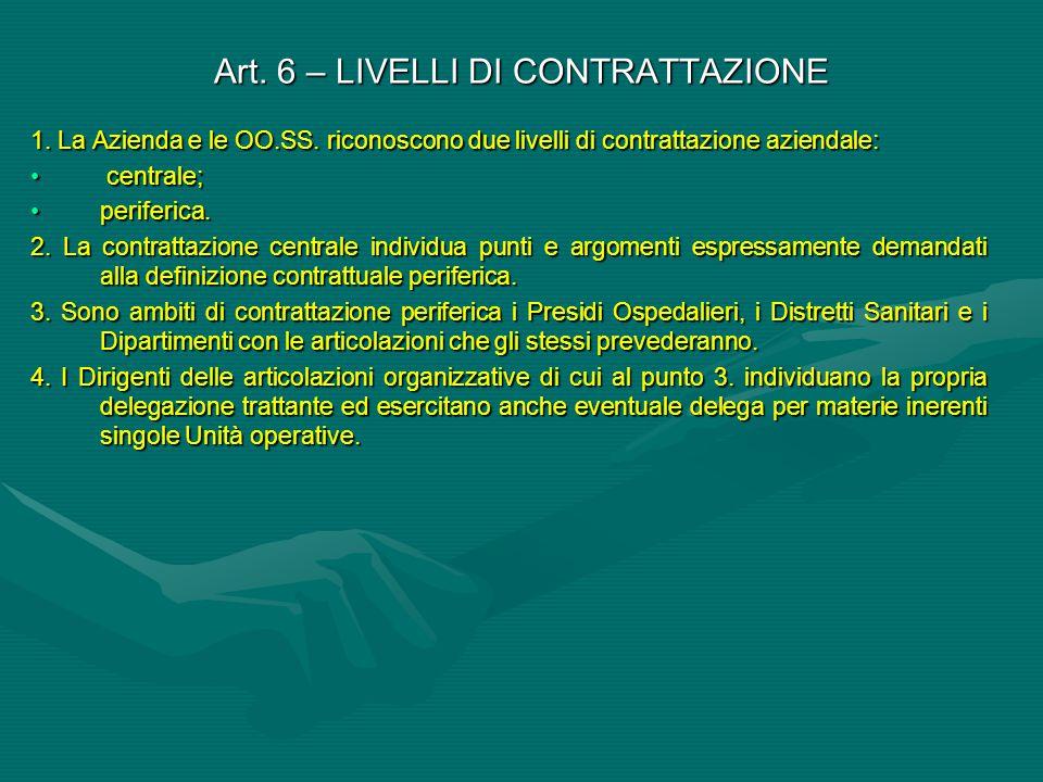 Art. 6 – LIVELLI DI CONTRATTAZIONE 1. La Azienda e le OO.SS. riconoscono due livelli di contrattazione aziendale: centrale; centrale; periferica.perif