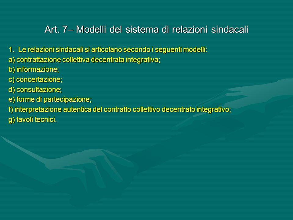 Art. 7– Modelli del sistema di relazioni sindacali 1. Le relazioni sindacali si articolano secondo i seguenti modelli: a) contrattazione collettiva de