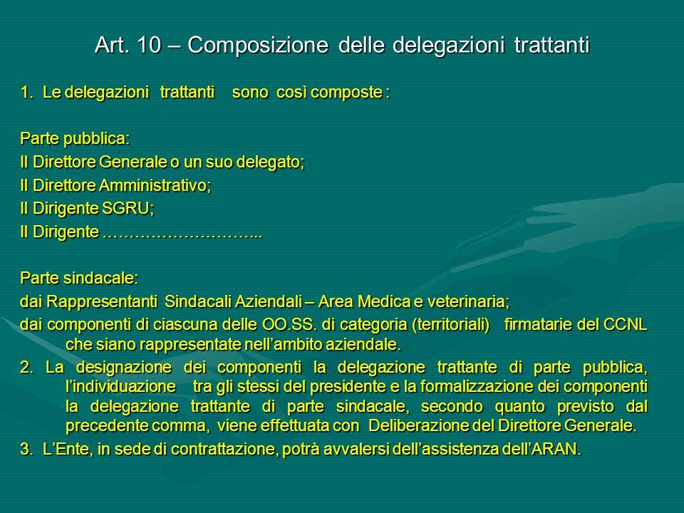 Art. 10 – Composizione delle delegazioni trattanti 1. Le delegazioni trattanti sono così composte : Parte pubblica: Il Direttore Generale o un suo del