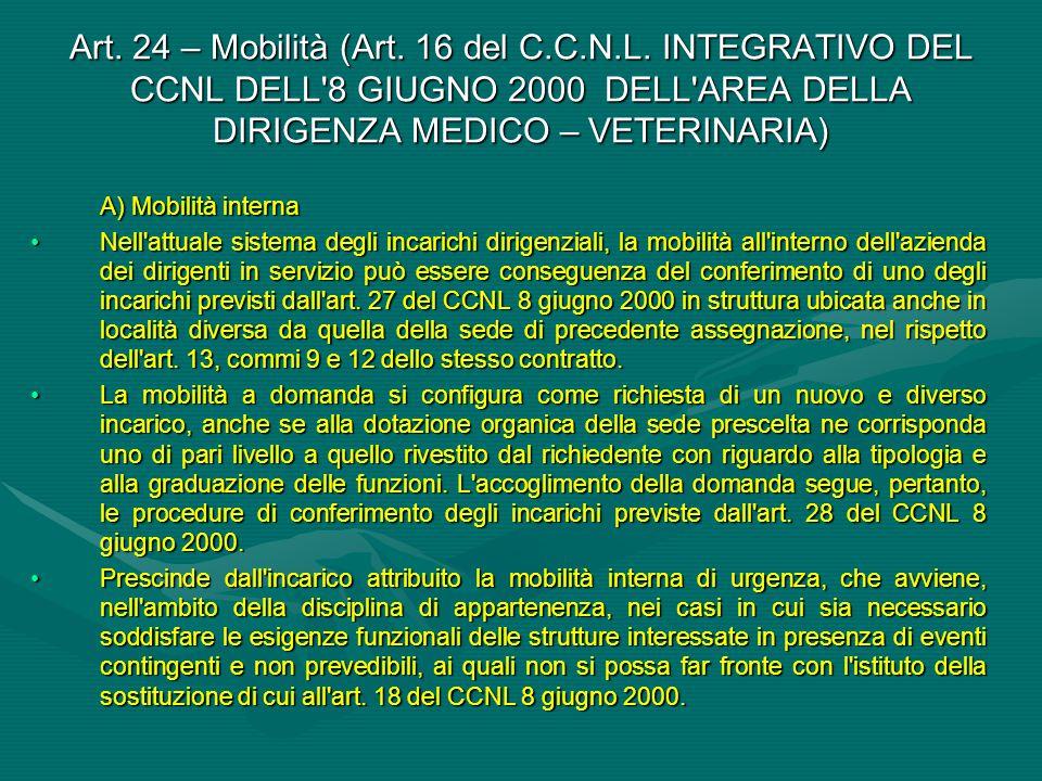 Art. 24 – Mobilità (Art. 16 del C.C.N.L. INTEGRATIVO DEL CCNL DELL'8 GIUGNO 2000 DELL'AREA DELLA DIRIGENZA MEDICO – VETERINARIA) A) Mobilità interna N