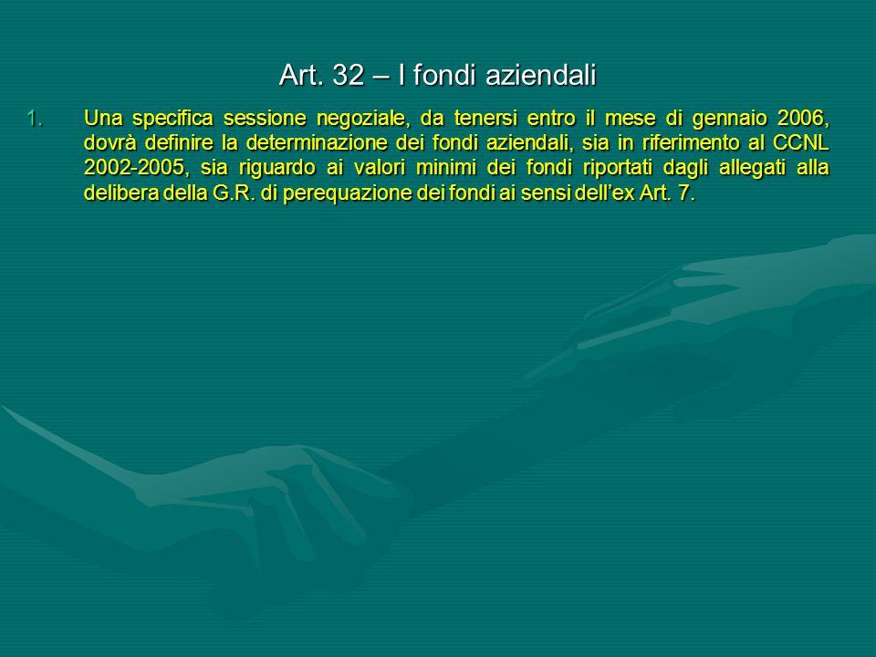 Art. 32 – I fondi aziendali 1.Una specifica sessione negoziale, da tenersi entro il mese di gennaio 2006, dovrà definire la determinazione dei fondi a