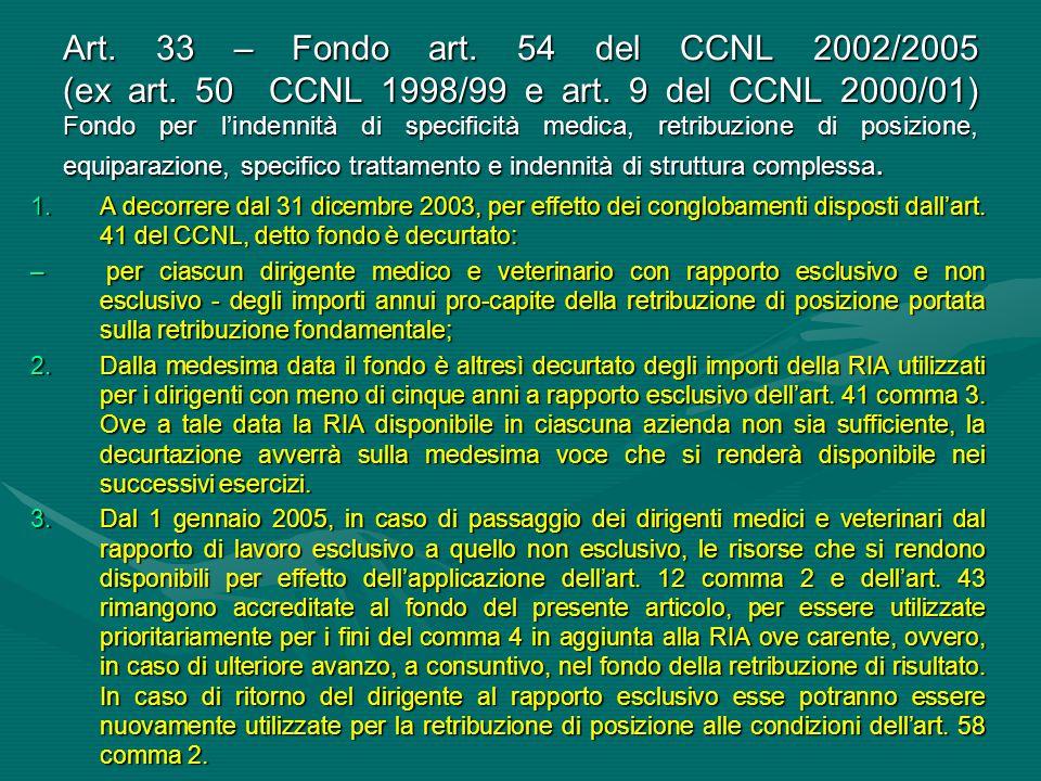 Art. 33 – Fondo art. 54 del CCNL 2002/2005 (ex art. 50 CCNL 1998/99 e art. 9 del CCNL 2000/01) Fondo per l'indennità di specificità medica, retribuzio