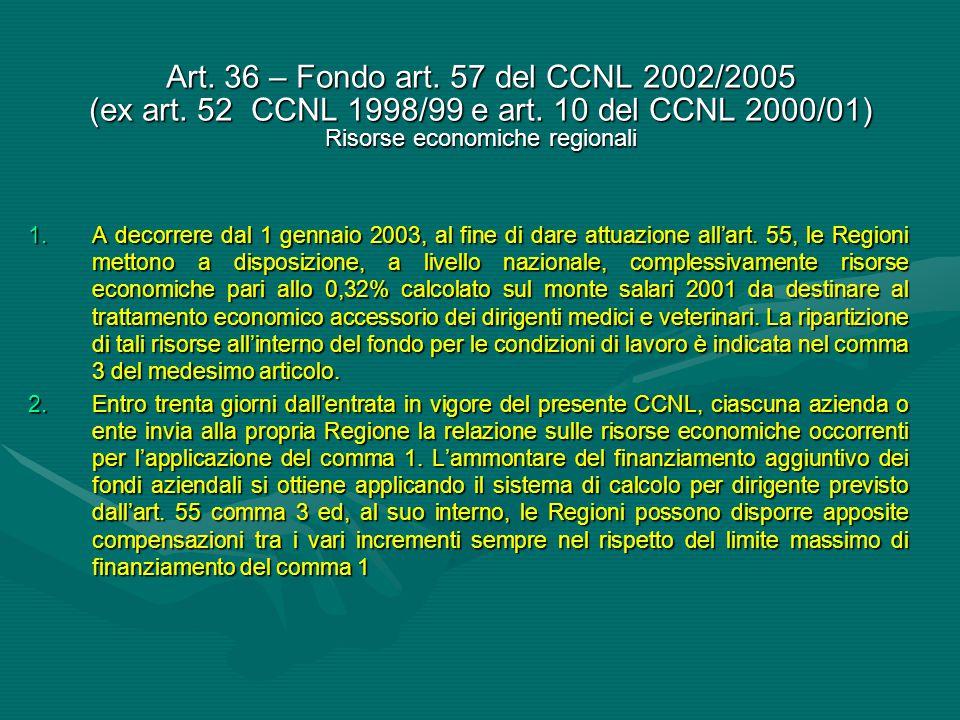 Art. 36 – Fondo art. 57 del CCNL 2002/2005 (ex art. 52 CCNL 1998/99 e art. 10 del CCNL 2000/01) Risorse economiche regionali 1.A decorrere dal 1 genna
