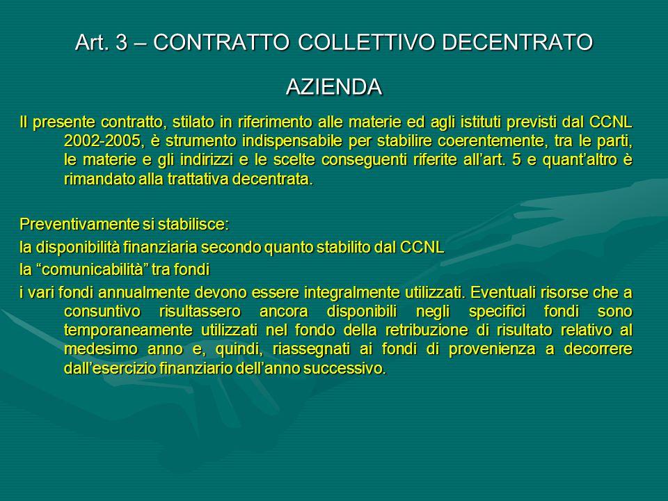 Art. 3 – CONTRATTO COLLETTIVO DECENTRATO AZIENDA Il presente contratto, stilato in riferimento alle materie ed agli istituti previsti dal CCNL 2002-20