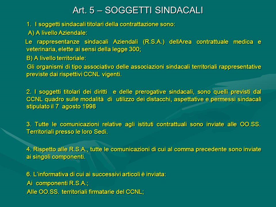 Art. 5 – SOGGETTI SINDACALI 1. I soggetti sindacali titolari della contrattazione sono: A) A livello Aziendale: A) A livello Aziendale: Le rappresenta