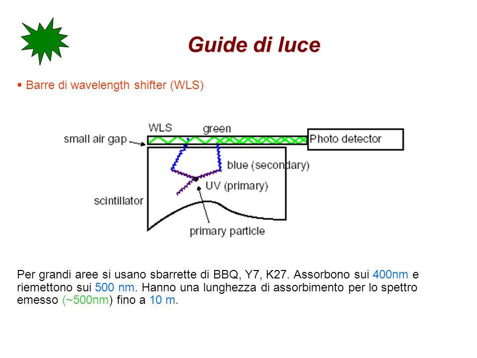 Guide di luce  Barre di wavelength shifter (WLS) Per grandi aree si usano sbarrette di BBQ, Y7, K27. Assorbono sui 400nm e riemettono sui 500 nm. Han