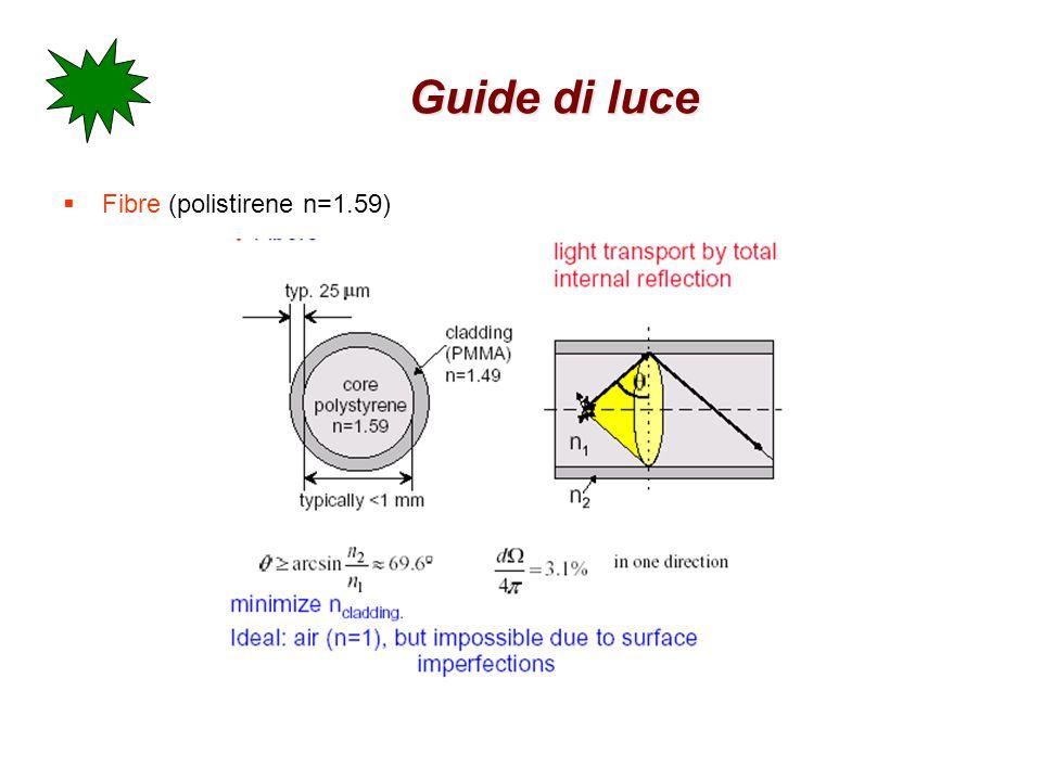 Guide di luce  Fibre (polistirene n=1.59)