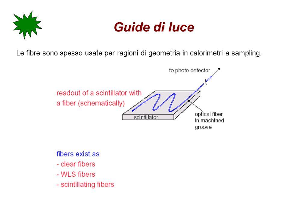 Guide di luce Le fibre sono spesso usate per ragioni di geometria in calorimetri a sampling.