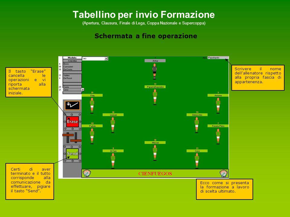 Tabellino per invio Formazione (Apertura, Clausura, Finale di Lega, Coppa Nazionale e Supercoppa) Nuovo file dopo aver premuto il tasto Send Generato il formato tabellino da spedire per la comunicazione della formazione.