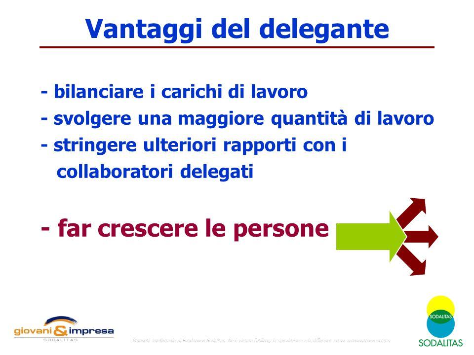 Vantaggi del delegante - bilanciare i carichi di lavoro - svolgere una maggiore quantità di lavoro - stringere ulteriori rapporti con i collaboratori