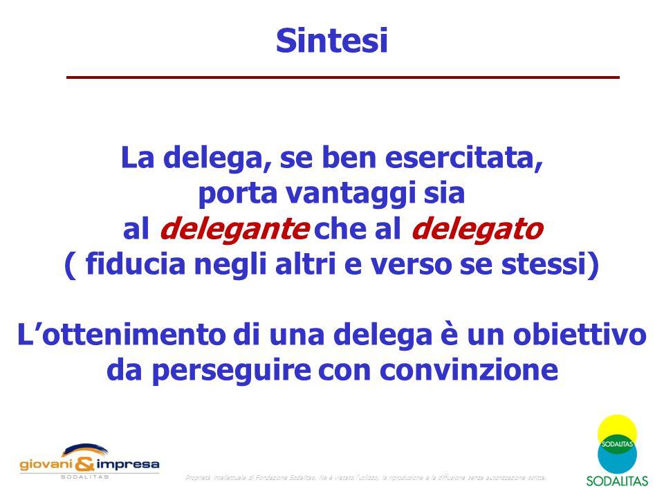 Sintesi La delega, se ben esercitata, porta vantaggi sia al delegante che al delegato ( fiducia negli altri e verso se stessi) L'ottenimento di una de