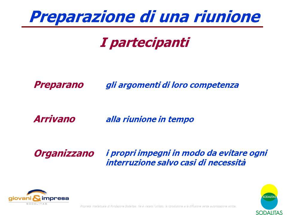 Preparazione di una riunione I partecipanti Preparano Arrivano Organizzano gli argomenti di loro competenza alla riunione in tempo i propri impegni in