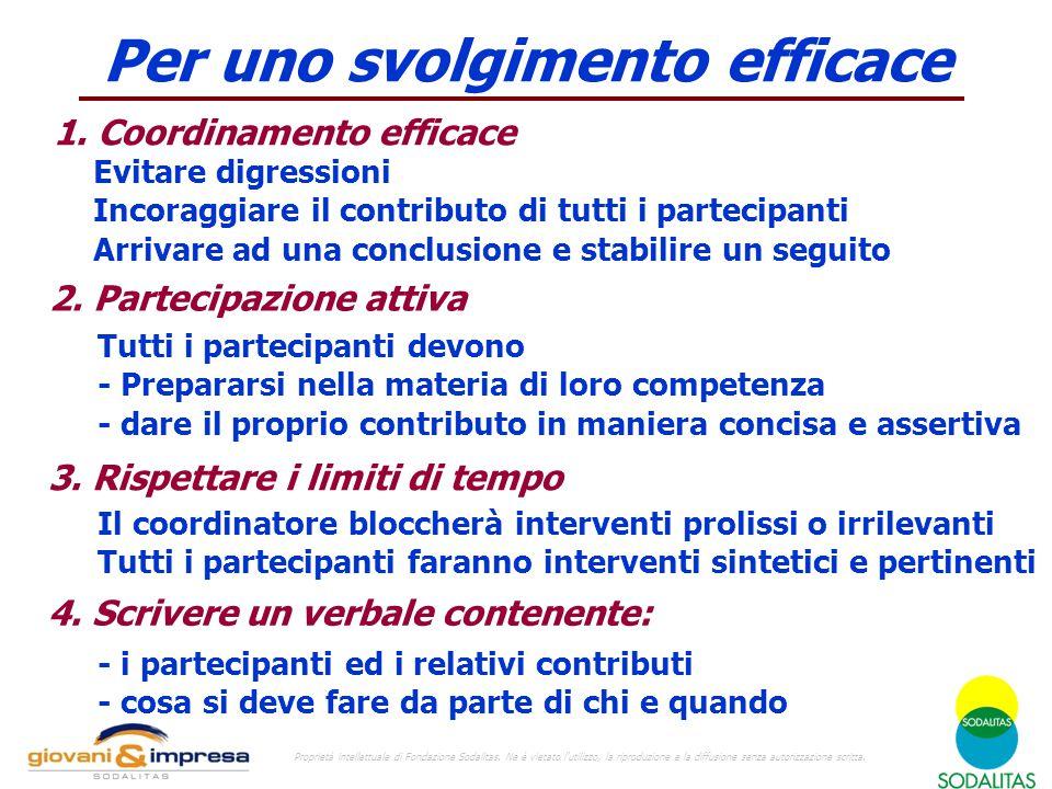 Per uno svolgimento efficace 1. Coordinamento efficace Evitare digressioni Incoraggiare il contributo di tutti i partecipanti Arrivare ad una conclusi