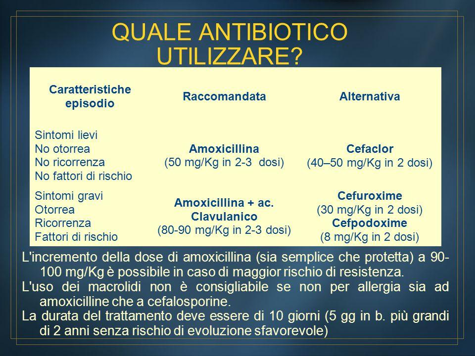 L'incremento della dose di amoxicillina (sia semplice che protetta) a 90- 100 mg/Kg è possibile in caso di maggior rischio di resistenza. L'uso dei ma