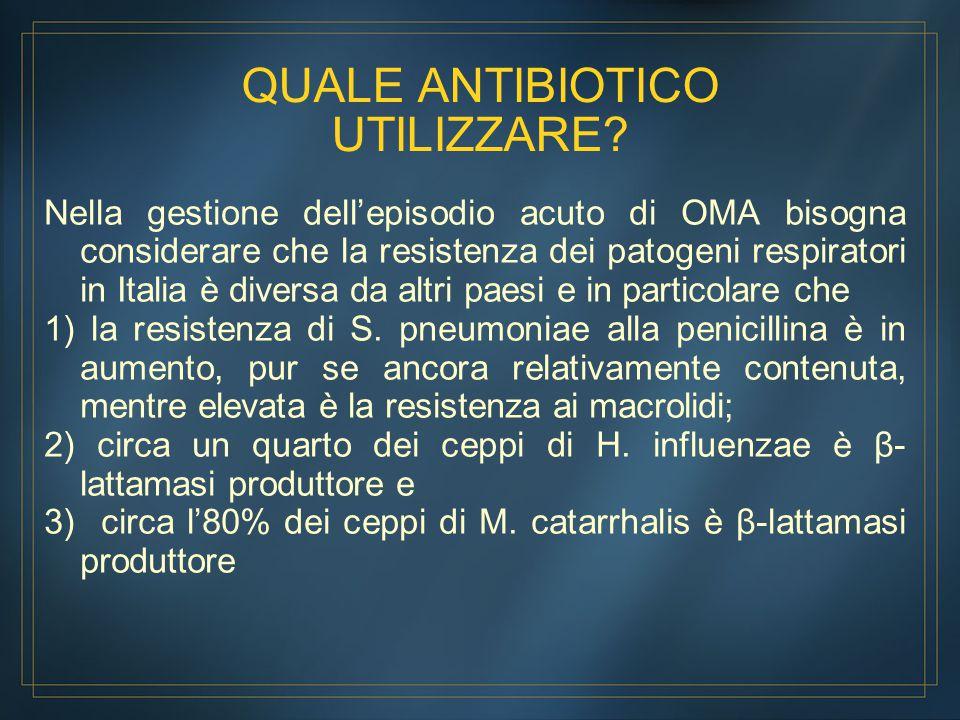QUALE ANTIBIOTICO UTILIZZARE? Nella gestione dell'episodio acuto di OMA bisogna considerare che la resistenza dei patogeni respiratori in Italia è div