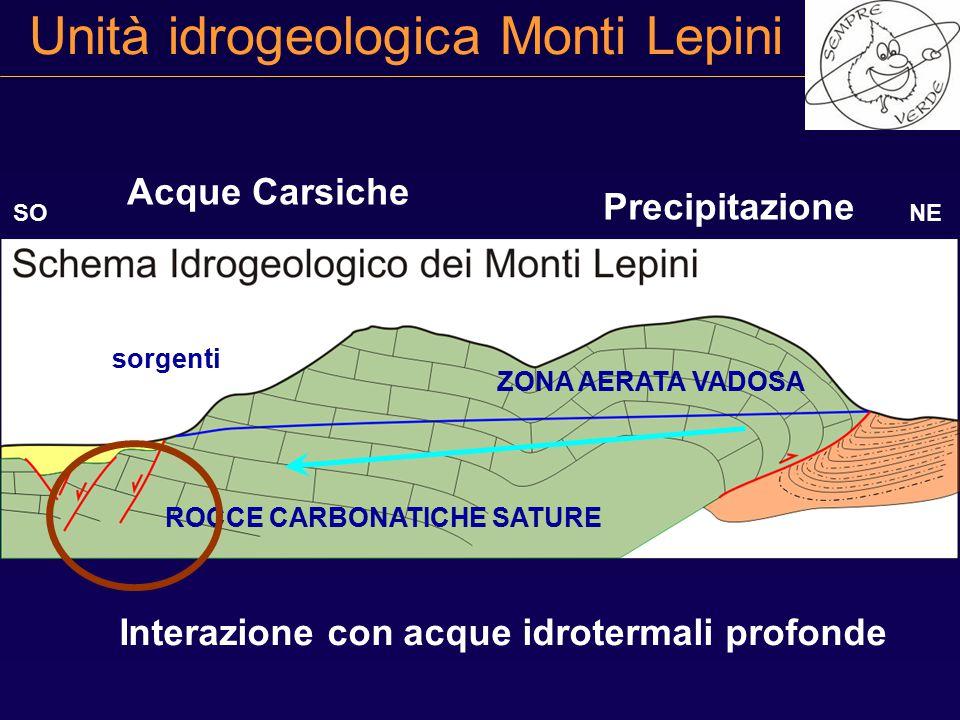 Unità idrogeologica Monti Lepini NESO ROCCE CARBONATICHE SATURE ZONA AERATA VADOSA sorgenti Interazione con acque idrotermali profonde Acque Carsiche