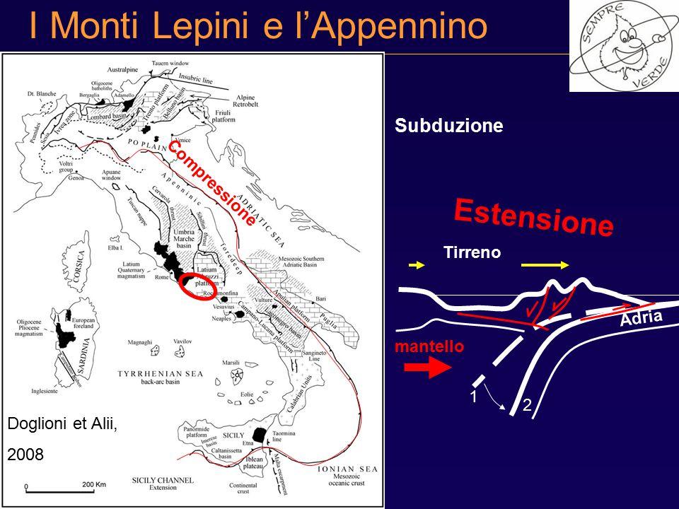 I Monti Lepini e l'Appennino Subduzione Doglioni et Alii, 2008 1 2 mantello Tirreno Adria Compressione Estensione