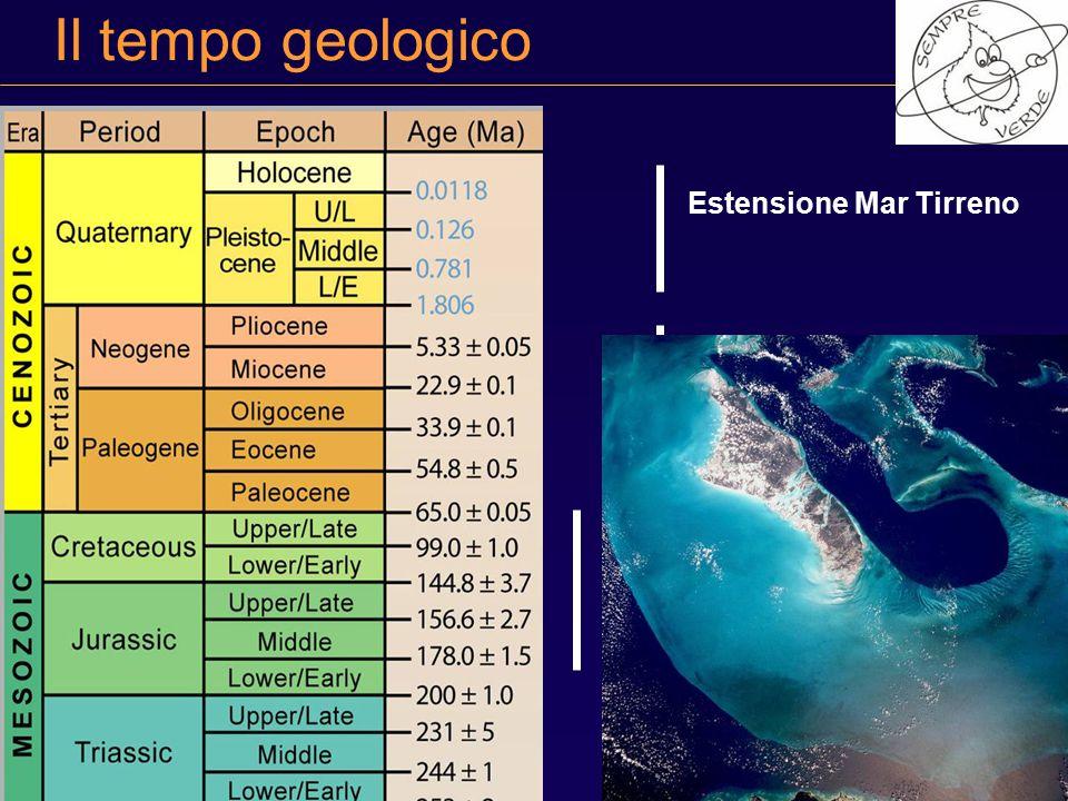 Il tempo geologico Orogenesi Appenninica Piattaforma tropicale mesozoica Cava Petrianni – Sezze Estensione Mar Tirreno