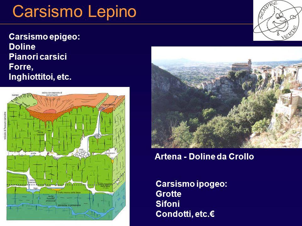 Carsismo Lepino Artena - Doline da Crollo Carsismo epigeo: Doline Pianori carsici Forre, Inghiottitoi, etc. Carsismo ipogeo: Grotte Sifoni Condotti, e