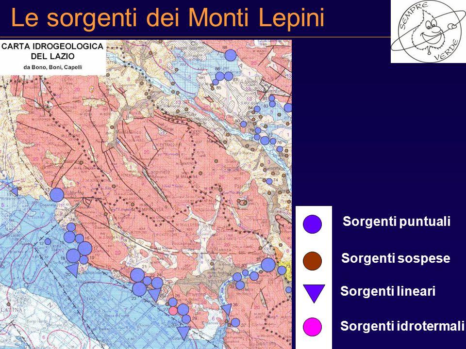 Le sorgenti dei Monti Lepini Sorgenti puntuali Sorgenti sospese Sorgenti lineari Sorgenti idrotermali