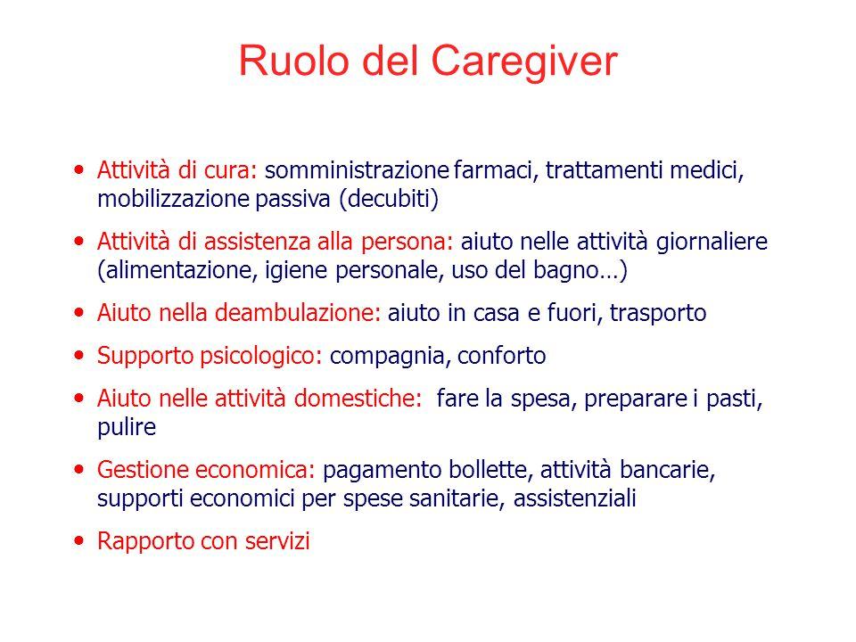 Attività di cura: somministrazione farmaci, trattamenti medici, mobilizzazione passiva (decubiti) Attività di assistenza alla persona: aiuto nelle att