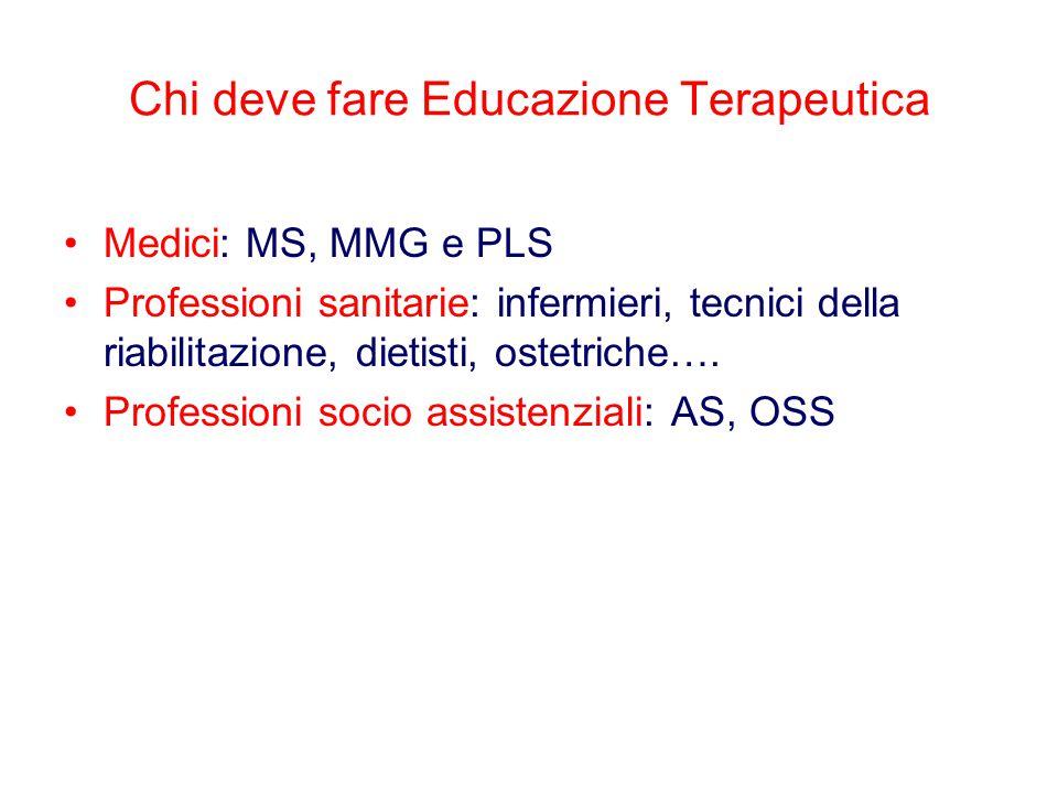 Chi deve fare Educazione Terapeutica Medici: MS, MMG e PLS Professioni sanitarie: infermieri, tecnici della riabilitazione, dietisti, ostetriche…. Pro