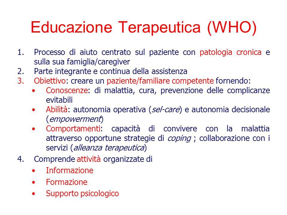 Educazione Terapeutica (WHO) 1.Processo di aiuto centrato sul paziente con patologia cronica e sulla sua famiglia/caregiver 2.Parte integrante e conti