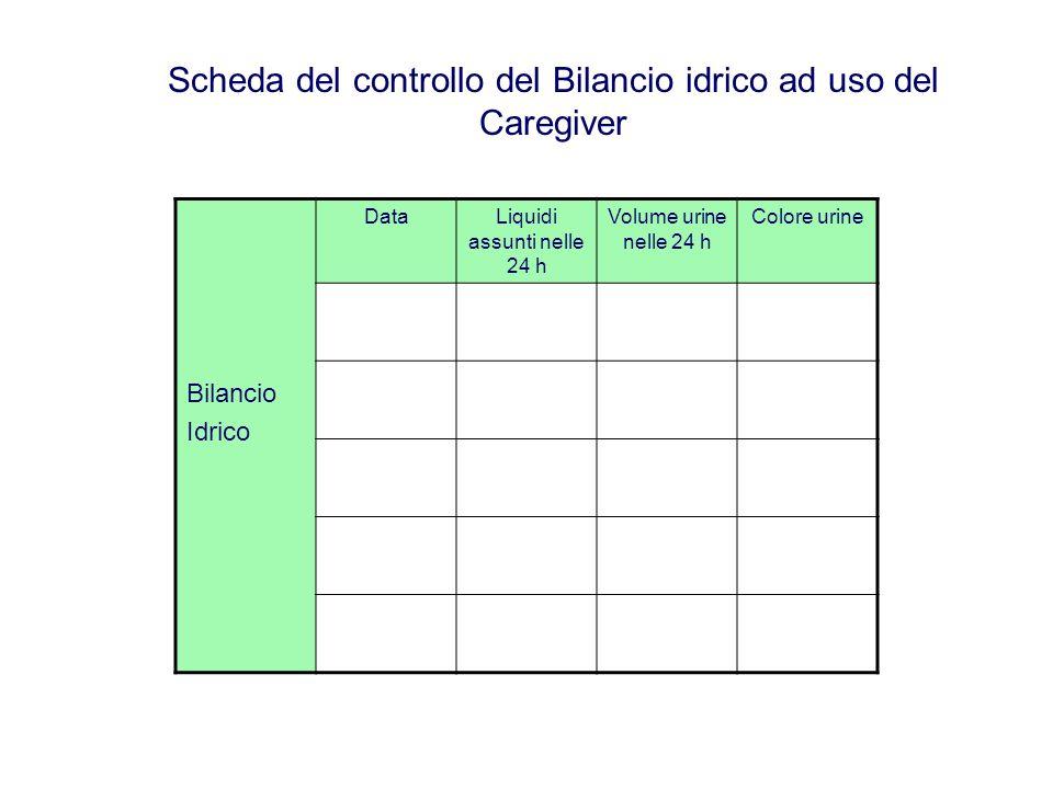 Scheda del controllo del Bilancio idrico ad uso del Caregiver Bilancio Idrico DataLiquidi assunti nelle 24 h Volume urine nelle 24 h Colore urine