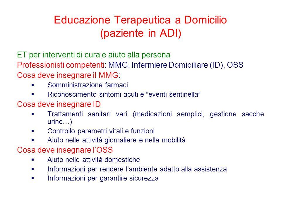 Educazione Terapeutica a Domicilio (paziente in ADI) ET per interventi di cura e aiuto alla persona Professionisti competenti: MMG, Infermiere Domicil