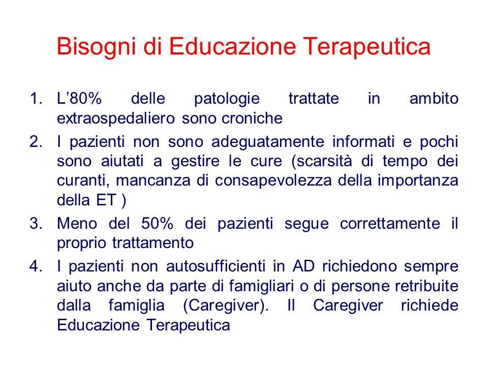 Bisogni di Educazione Terapeutica 1.L'80% delle patologie trattate in ambito extraospedaliero sono croniche 2.I pazienti non sono adeguatamente inform
