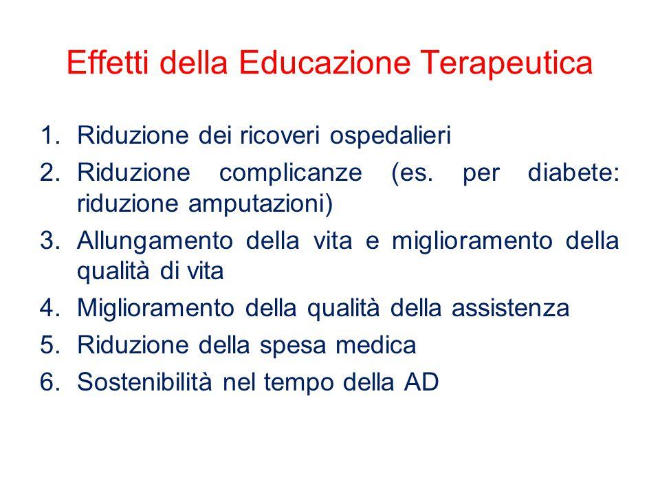 Effetti della Educazione Terapeutica 1.Riduzione dei ricoveri ospedalieri 2.Riduzione complicanze (es. per diabete: riduzione amputazioni) 3.Allungame