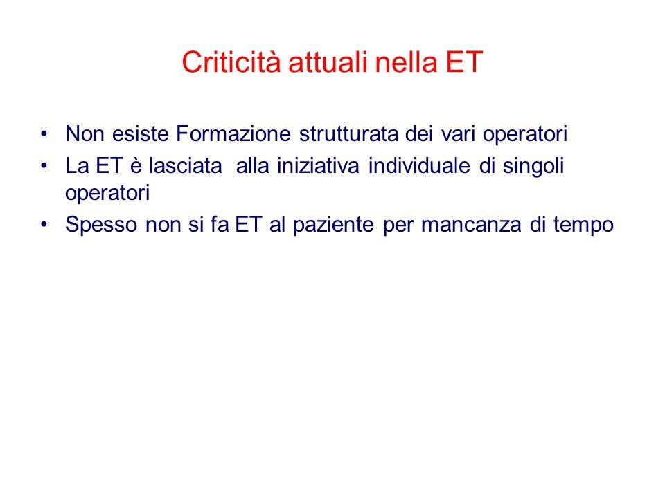 Criticità attuali nella ET Non esiste Formazione strutturata dei vari operatori La ET è lasciata alla iniziativa individuale di singoli operatori Spes