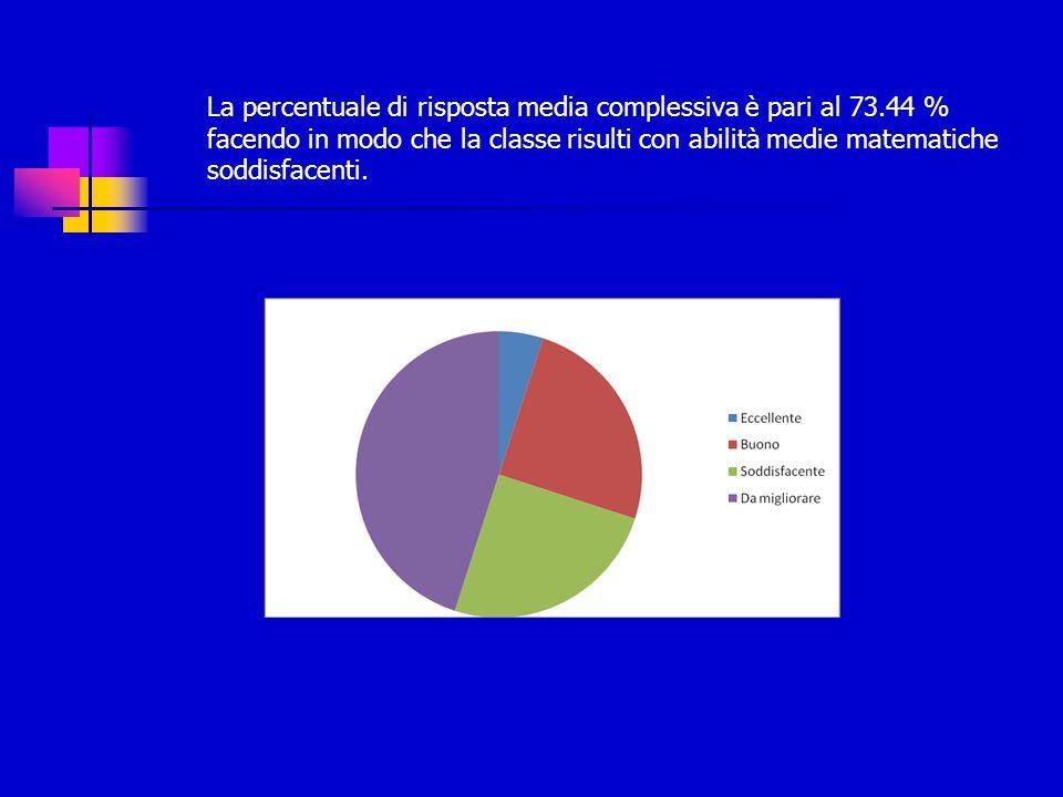 La percentuale di risposta media complessiva è pari al 73.44 % facendo in modo che la classe risulti con abilità medie matematiche soddisfacenti.
