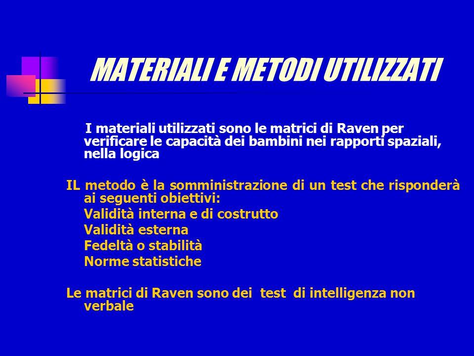 MATERIALI E METODI UTILIZZATI I materiali utilizzati sono le matrici di Raven per verificare le capacità dei bambini nei rapporti spaziali, nella logi