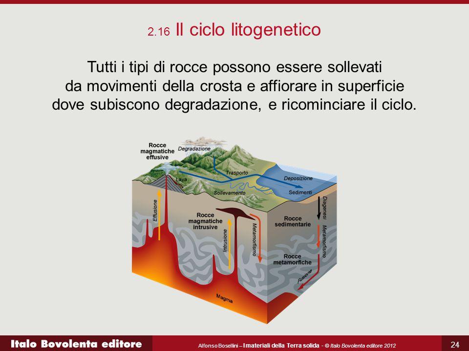 Alfonso Bosellini – I materiali della Terra solida - © Italo Bovolenta editore 2012 24 2.16 Il ciclo litogenetico Tutti i tipi di rocce possono essere