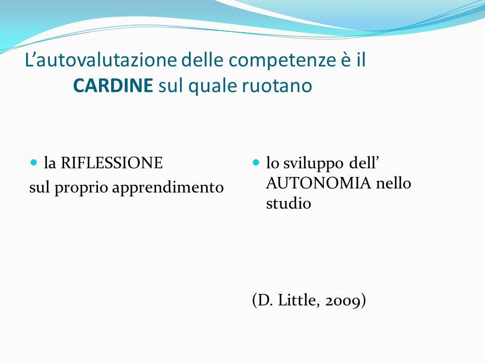 L'autovalutazione delle competenze è il CARDINE sul quale ruotano la RIFLESSIONE sul proprio apprendimento lo sviluppo dell' AUTONOMIA nello studio (D.