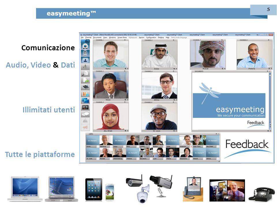 Comunicazione Audio, Video & Dati Illimitati utenti Tutte le piattaforme 5