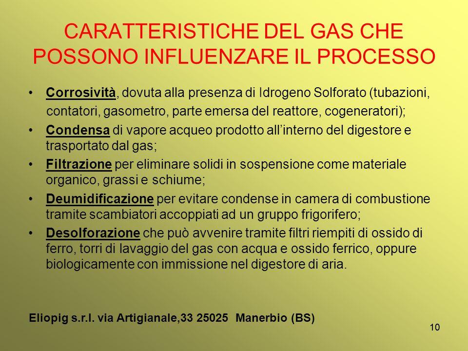 10 CARATTERISTICHE DEL GAS CHE POSSONO INFLUENZARE IL PROCESSO Corrosività, dovuta alla presenza di Idrogeno Solforato (tubazioni, contatori, gasometr