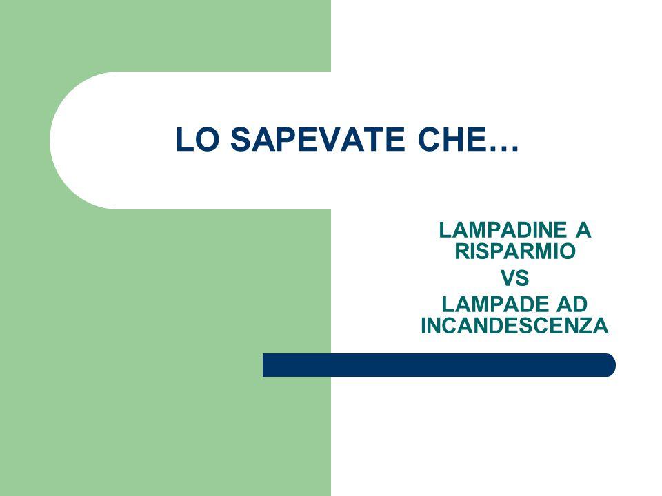 LO SAPEVATE CHE… LAMPADINE A RISPARMIO VS LAMPADE AD INCANDESCENZA