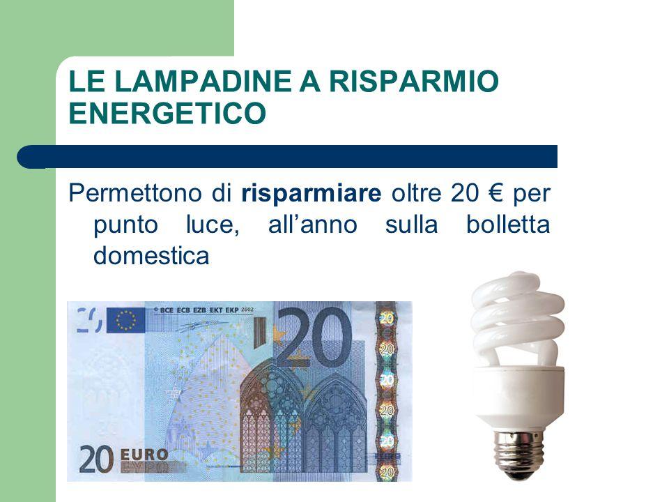 LE LAMPADINE A RISPARMIO ENERGETICO I risparmi collettivi europei in termini di minori emissioni di Co2 dovrebbero aggirarsi intorno ai 10 miliardi